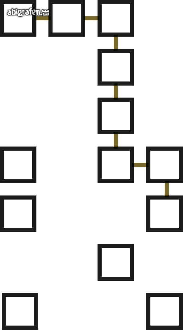 Ein schönes Abizeitungs-Layout mit abigrafen.de erstellen – Gestaltgesetz der durchgehenden Linie