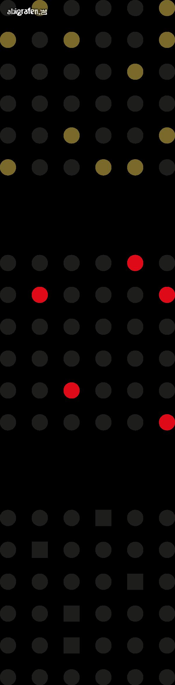 Ein schönes Abizeitungs-Layout mit abigrafen.de erstellen – Gestaltgesetz der Gleichheit