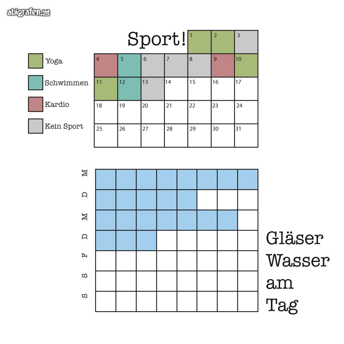 Sport und Wasser Tracker