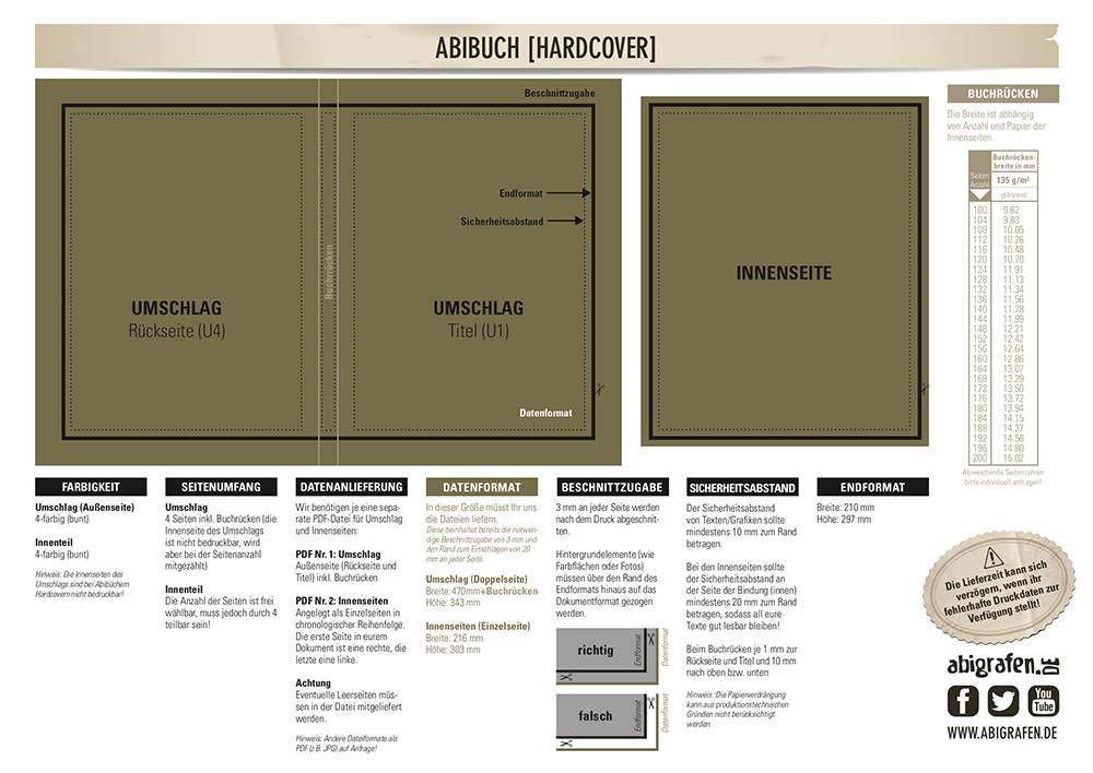 Druckvorlage für Abibücher (Hardcover Umschlag)
