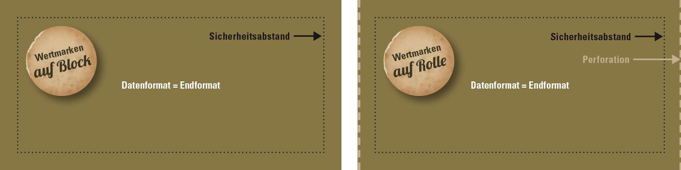 Druckvorlage: Wertmarken auf Block oder Rolle korrekt anlegen