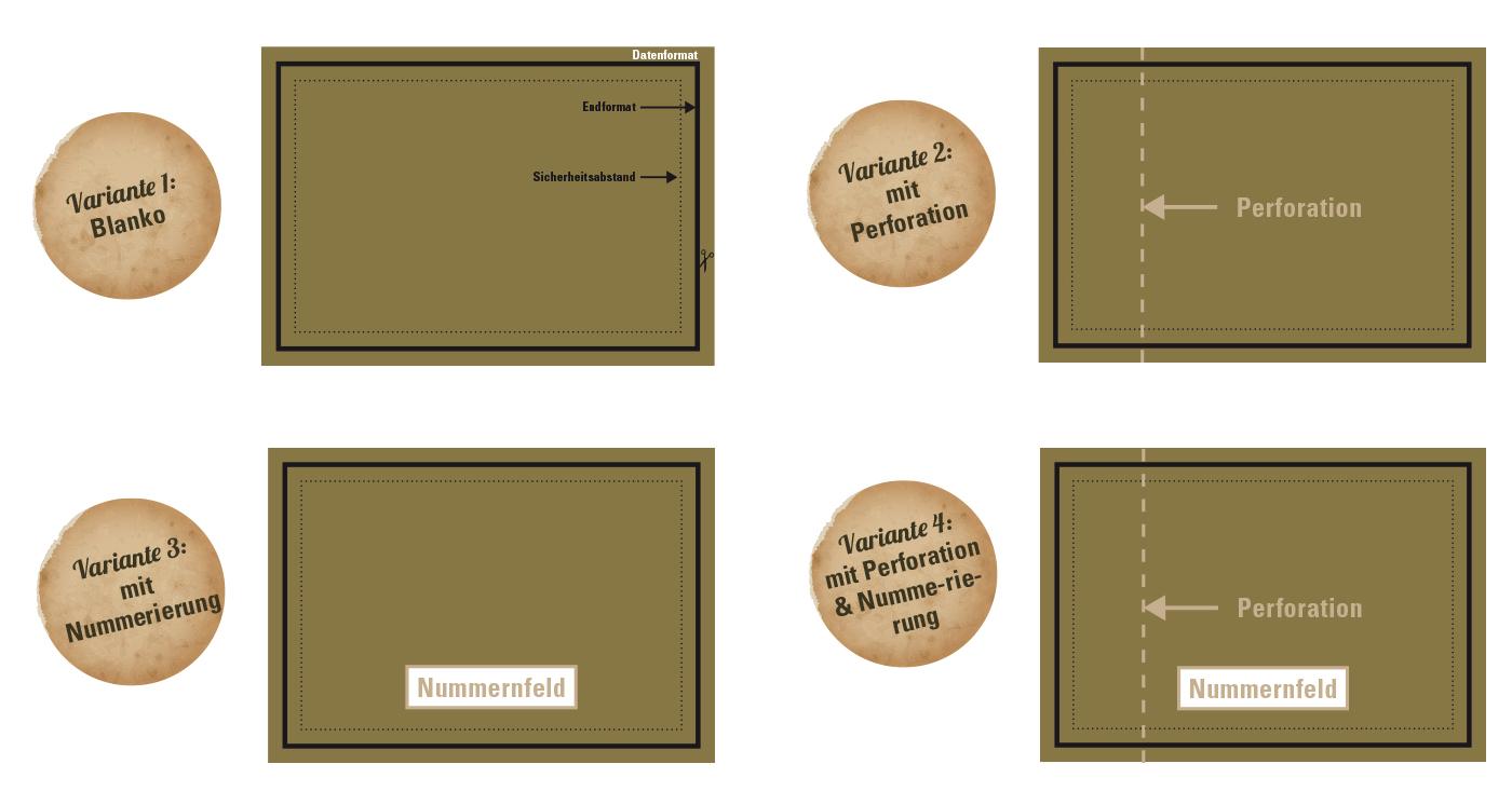 Druckvorlage: Eintrittskarten in diversen Formaten korrekt anlegen