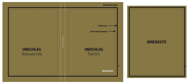 Ansicht Druckvorlage für Abibücher (Hardcover-Einband)