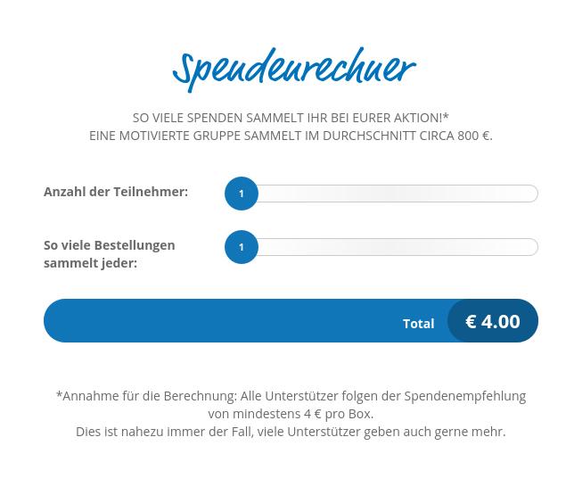 Abikasse und Refinanzierung - Neue Masche mit abigrafen.de®